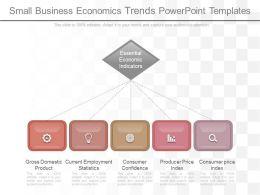 Custom Small Business Economics Trends Powerpoint Templates