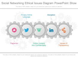 Custom Social Networking Ethical Issues Diagram Powerpoint Show