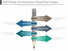 Custom Staff Morale And Motivation Powerpoint Images