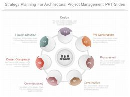 Custom Strategy Planning For Architectural Project Management Ppt Slides