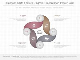 Custom Success Crm Factors Diagram Presentation Powerpoint