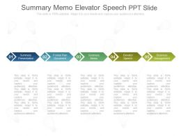 Custom Summary Memo Elevator Speech Ppt Slide