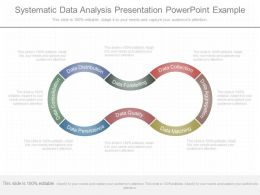 Custom Systematic Data Analysis Presentation Powerpoint Example