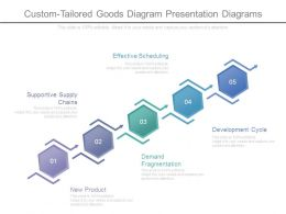 Custom Tailored Goods Diagram Presentation Diagrams
