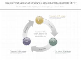 Custom Trade Diversification And Structural Change Illustration Example Of Ppt