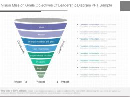 Custom Vision Mission Goals Objectives Of Leadership Diagram Ppt Sample