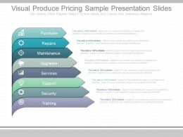 Custom Visual Produce Pricing Sample Presentation Slides