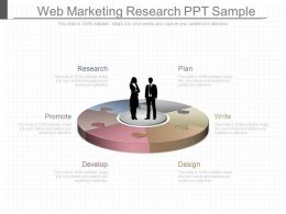 Custom Web Marketing Research Ppt Sample