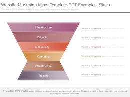 Custom Website Marketing Ideas Template Ppt Examples Slides