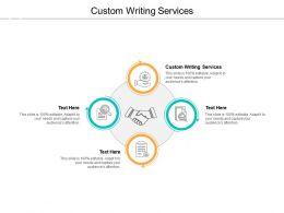 Custom Writing Services Ppt Powerpoint Presentation Icon Skills Cpb