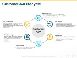 Customer 360 Lifecycle Data Visualization Ppt Powerpoint Presentation Layouts Format Ideas