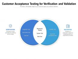 Customer Acceptance Testing For Verification And Validation