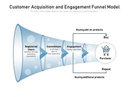 Customer Acquisition And Engagement Funnel Model