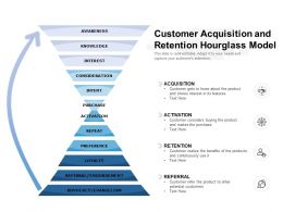Customer Acquisition And Retention Hourglass Model