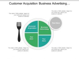 Customer Acquisition Business Advertising Competitive Intelligence Communication Skills Cpb