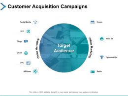 Customer Acquisition Campaigns Events Ppt Powerpoint Presentation Gallery Slide