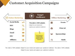 Customer Acquisition Campaigns Powerpoint Graphics