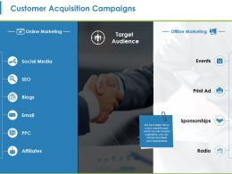 Customer Acquisition Campaigns Powerpoint Slide Designs