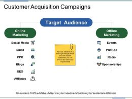 Customer Acquisition Campaigns Ppt Images Gallery