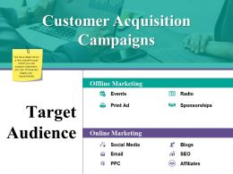 Customer Acquisition Campaigns Ppt Slide Themes