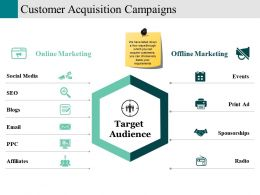 Customer Acquisition Campaigns Presentation Slides