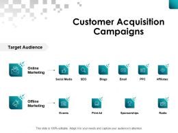 Customer Acquisition Campaigns Target Audience B304 Ppt Powerpoint Presentation Diagram