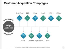 Customer Acquisition Campaigns Target Audience B305 Ppt Powerpoint Presentation Diagram