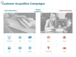 Customer Acquisition Campaigns Target Audience Ppt Powerpoint Presentation Infographics Example