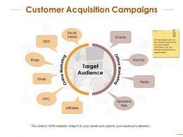 Customer Acquisition Campaigns With Circular Process Ppt Infographic Template Diagrams
