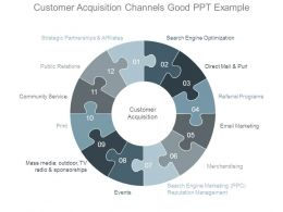 Customer Acquisition Channels Good Ppt Example