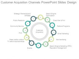 Customer Acquisition Channels Powerpoint Slides Design