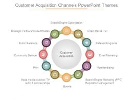 Customer Acquisition Channels Powerpoint Themes