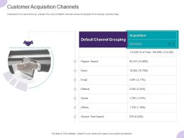 Customer Acquisition Channels Ppt Powerpoint Presentation File Portfolio