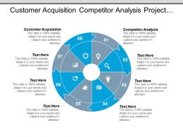 Customer Acquisition Competitor Analysis Project Management Business Plan Cpb