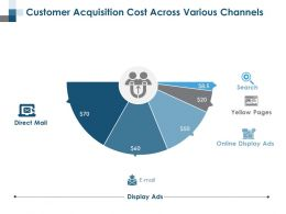 Customer Acquisition Cost Across Various Channels Ppt Professional Grid