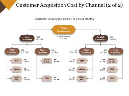 Customer Acquisition Cost By Channel Powerpoint Guide