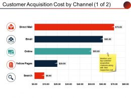 Customer Acquisition Cost By Channel Powerpoint Ideas
