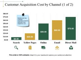 Customer Acquisition Cost By Channel Powerpoint Slide Design Ideas