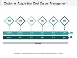 Customer Acquisition Cost Career Management Marketing Strategy Launch Product Cpb