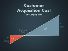 Customer Acquisition Cost PowerPoint Presentation With Slides