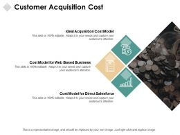 Customer Acquisition Cost Ideal Acquisition Ppt Powerpoint Presentation Pictures Slides