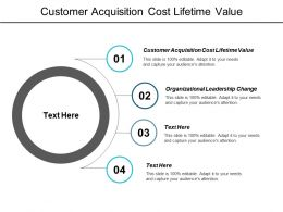 Customer Acquisition Cost Lifetime Value Organizational Leadership Change Cpb