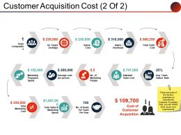 Customer Acquisition Cost Powerpoint Graphics