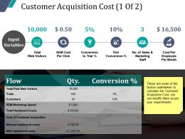 Customer Acquisition Cost Powerpoint Ideas