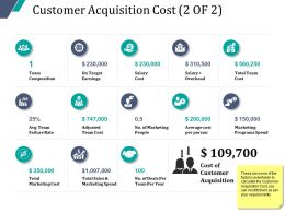Customer Acquisition Cost Powerpoint Images