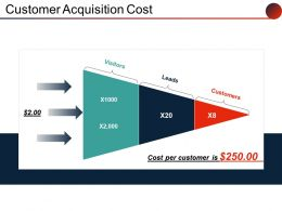Customer Acquisition Cost Powerpoint Layout