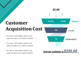 Customer Acquisition Cost Powerpoint Presentation Examples