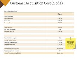 Customer Acquisition Cost Powerpoint Show