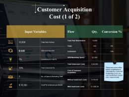 Customer Acquisition Cost Powerpoint Slide Background Image