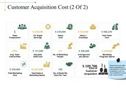 Customer Acquisition Cost Powerpoint Slide Background Picture